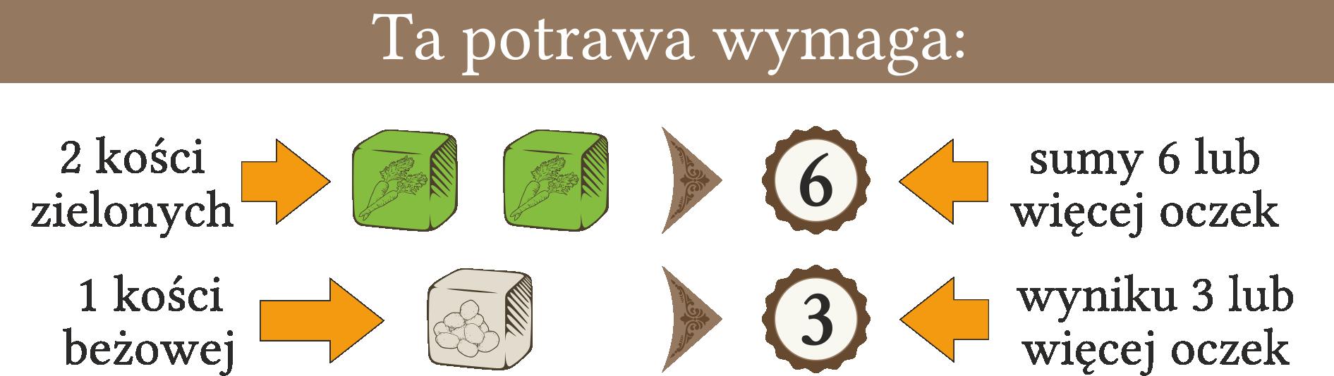 przyklad-menu